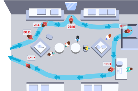 tracking visitor movement